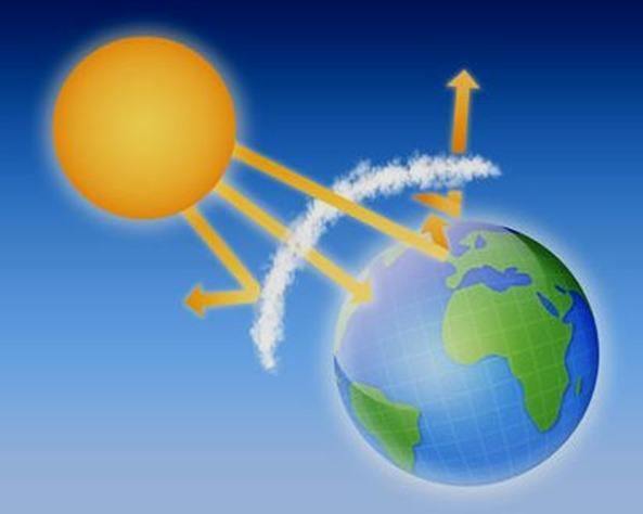 luchar contra el cambio climático