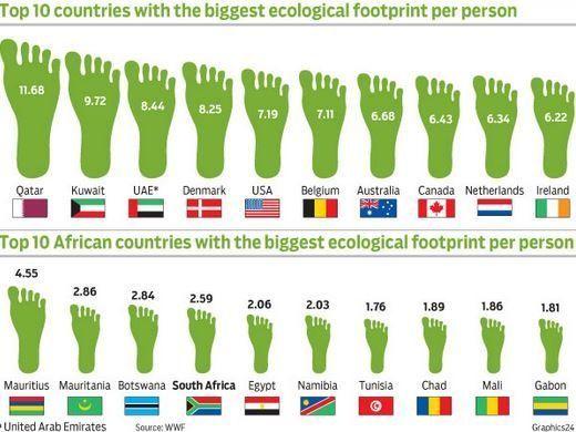 paises-huella-ecologica.jpg