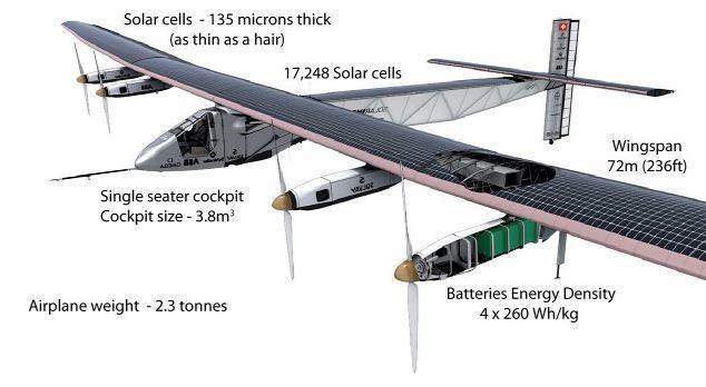solar-impulse2.jpg