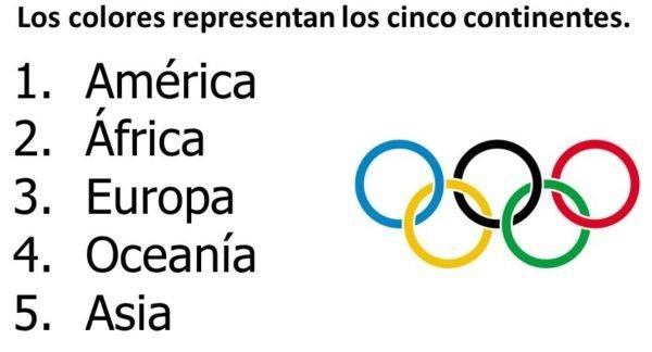 continentes-aros-olimpicos