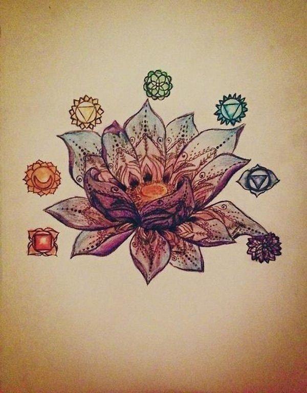 tatuajes-de-flor-de-loto-colores-y-significado