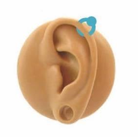 Los piercing helix