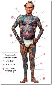 dolor-en-tatuajes