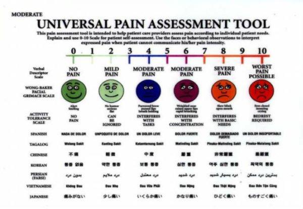 escala-dolor-tatuajes