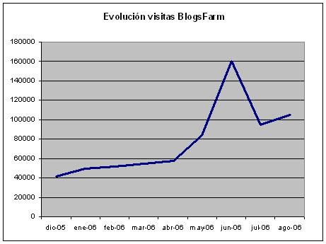 blogsFarmSept.JPG