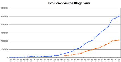 evolucion-visitas-peq.jpg