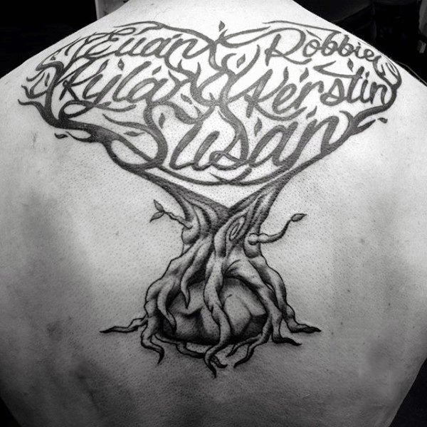 Fotos Con Ideas De Diseños Para Tatuajes De Nombres Tendenziascom