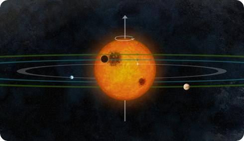 sistema solar alienígena