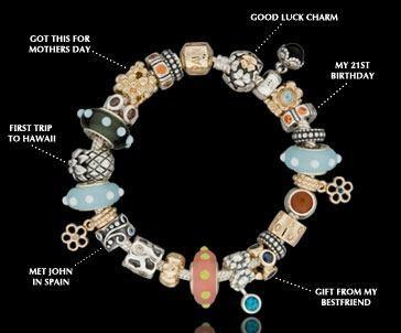 todos los abalorios de pulseras pandora y su significado