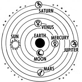 teoria geocentrica, Ptolomeo