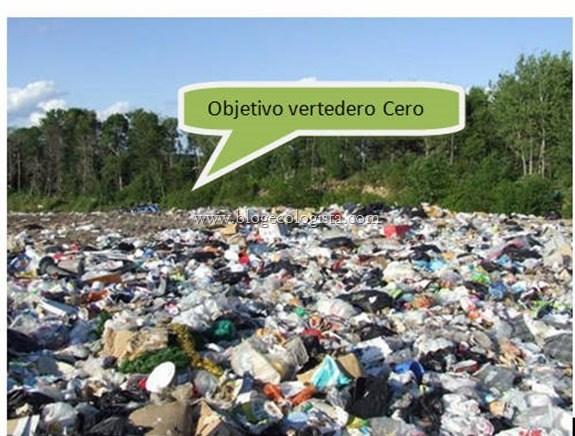 Vertedero cero -Nueva tecnología para reducir residuos urbanos