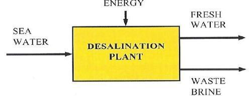 desalinizacion-baja-temperatura