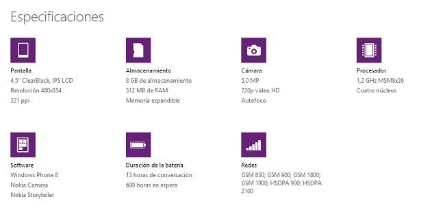 Nokia-Lumia-630-especificaciones-tecnicas