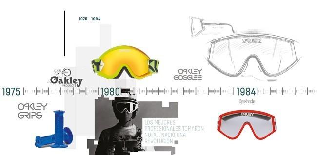 oakley-1975-1984