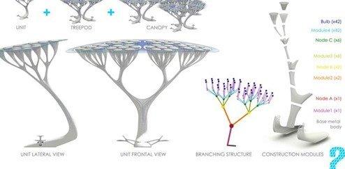diseño-treepods