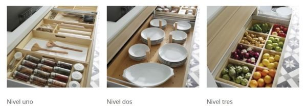 catalogo-de-las-cocinas-santos-cocinas-organizacion-niveles