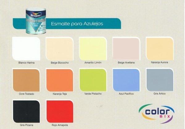 Colores para cuartos de ba o 2018 for Pintura para sanitarios