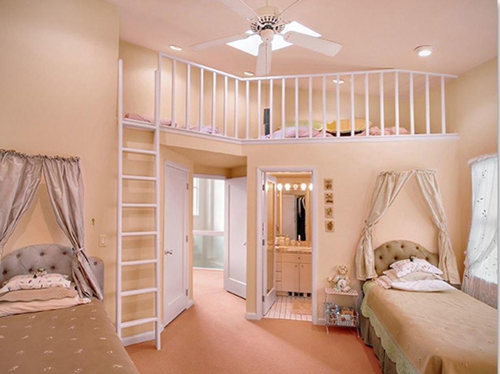 Colores para cuartos juveniles habitaciones 2019 - Habitaciones juveniles de chicas ...