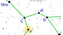 Planetas descubiertos en Tau Ceti, la estrella solitaria más cercana
