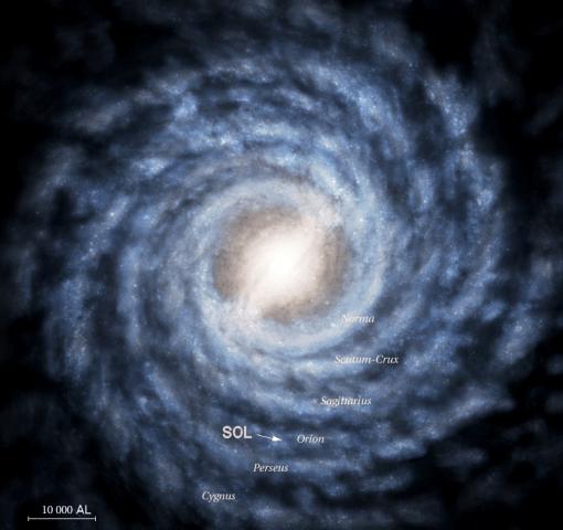 Las estrellas más cercanas