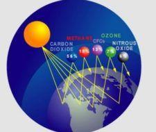 ¿Cuanto tiempo permanecen en el aire los gases del efecto invernadero?