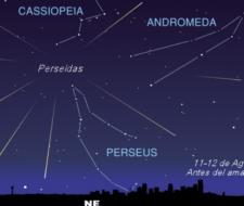Perseidas: cómo ver la lluvia de meteoros