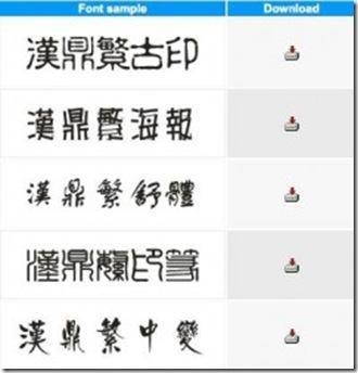 Descargar-fuentes-chinas-para-PC-240x250