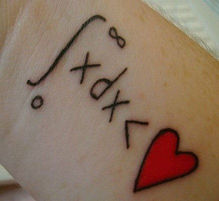 Tatuajes de Signos matemáticos