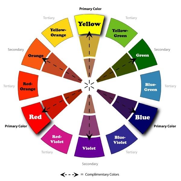 colores-de-moda-2014-rueda-cromatica