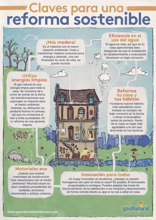 8 trucos para ahorrar en casa - Trucos ahorrar en casa ...