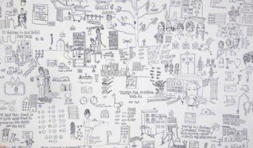 Escribir y decorar paredes con tu propio arte - Pintar paredes blancas ...