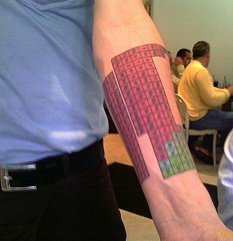 Tatuajes de símbolos químicos